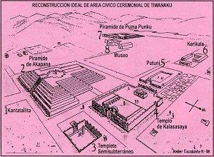 Ideal-reconstruction-Tiwanaku-ceremonial-civic-area