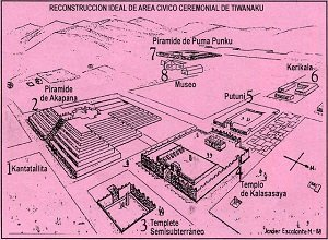 Reconstruccion-area-civico-ceremonial-Tiwanaku